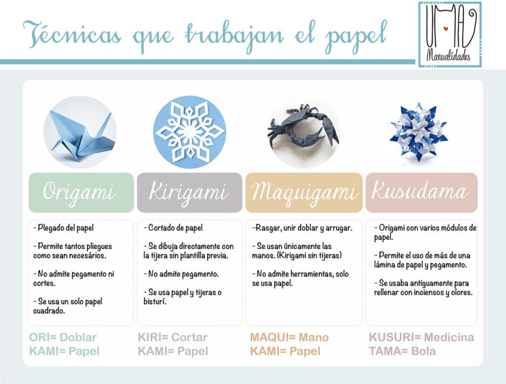 Tecnicas para hacer kirigami sencillo