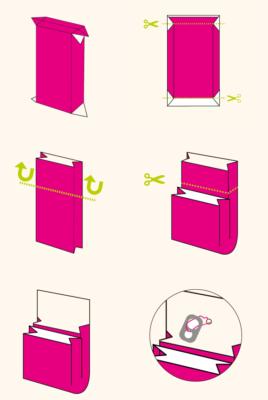 Como hacer una cartera reciclada con un tetrabrik