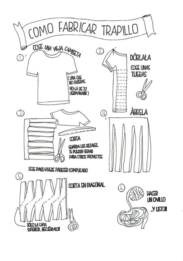 Hacer trapillo con Camisetas de Patronestrapillo.blogspot