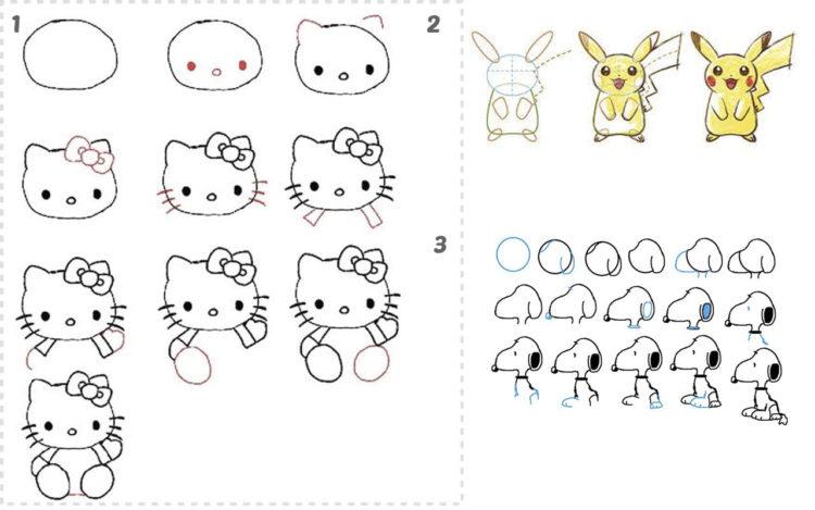 Como Dibujar FÁcil MÉtodo Para Principiantes Y Como: La Guía Definitiva Para Aprender A Dibujar Paso A Paso